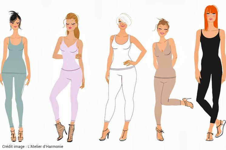 Evolution des morphologies femmes