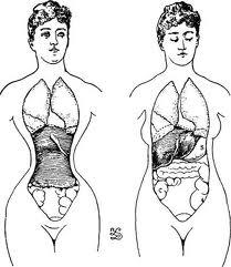 les_contraintes_du_corset